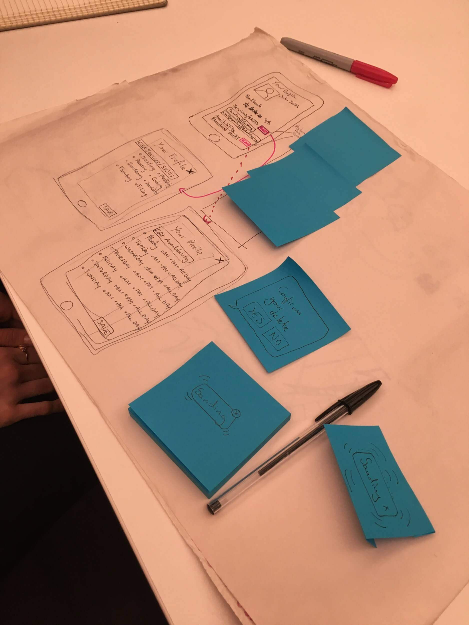 MY 8 WEEK JOURNEY AT UX ACADEMY