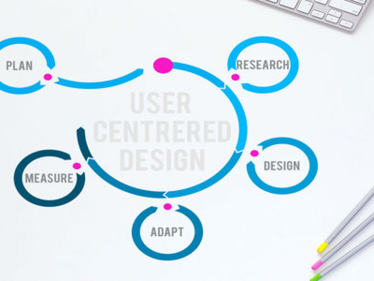 Top 5 Ways In Which User Centered Ux Design Benefits Your Business