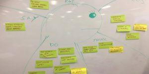 UX Design Course Blog Beginner