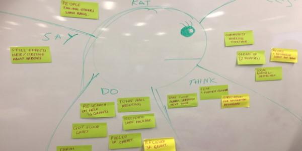 UX Design Coruse Blog Beginner