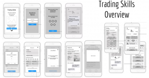 trading skills overview