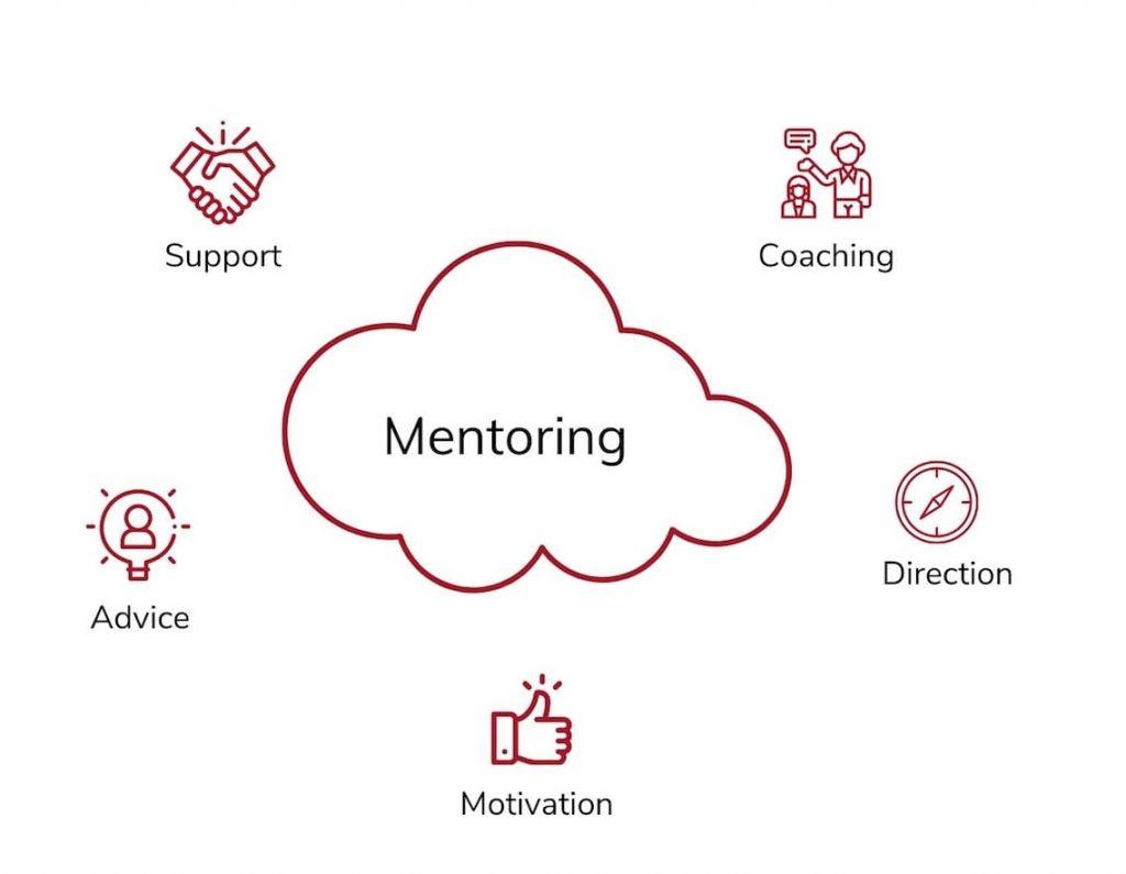 ux mentorship